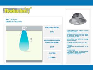 Édition de la fiche technique en PDF