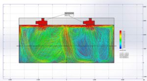 Etude de diffusion des vitesses du flux d'air interne de la pièce en 2D