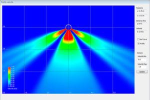 Simulation gaine Inductive 1