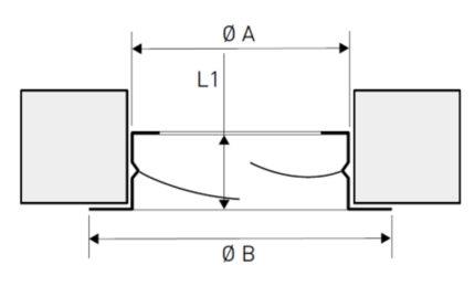 Dimensions collerette LK-LKI