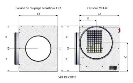 Dimensions CVC4-BC - Vue de côtés