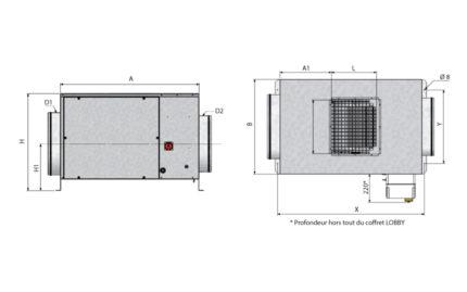 Dimensions CVTC4 (NOE) & CVTC4L (NOE LOBBY)
