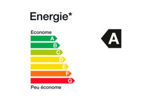 Label énergie EXAECO