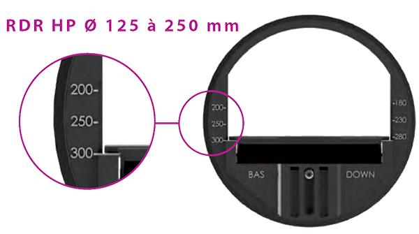 RDR-HP 125 à 250 - Exemple réglage à 300 m3/h